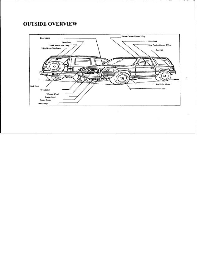 Pajero owners manual