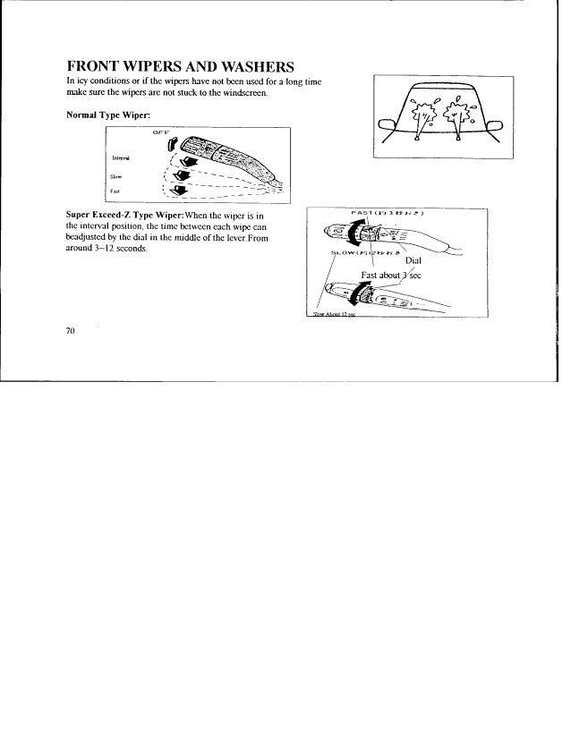 Mitsubishi pajero owners manual spark plugs car owners manual pajero owners manual rh slideshare net 2017 mitsubishi pajero mitsubishi pajero 2000 fandeluxe Images
