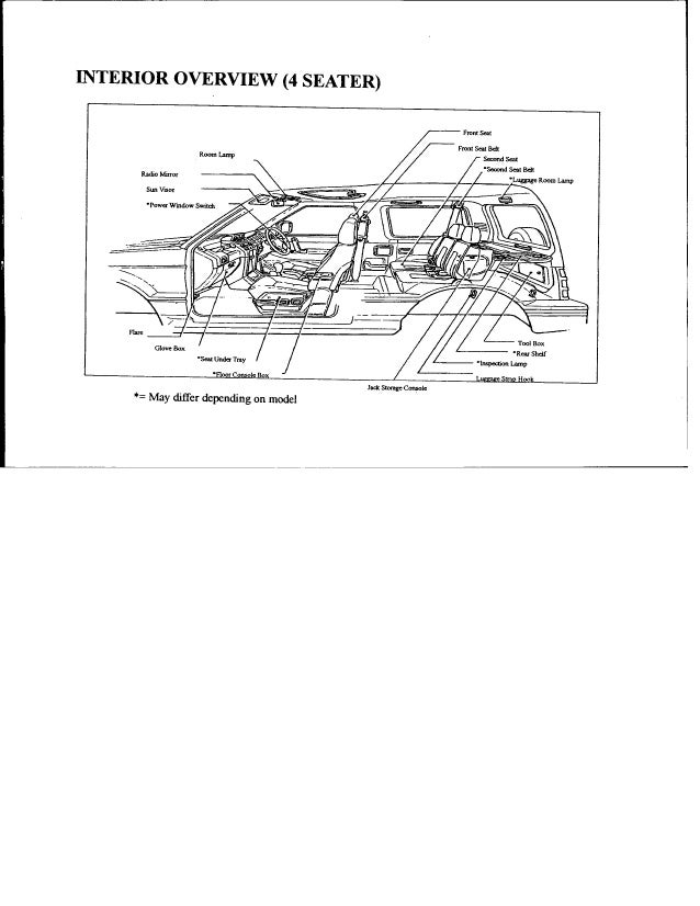 pajero owners manual rh slideshare net Cartoon Manual User Manual