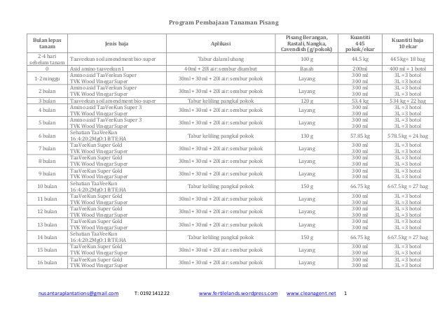 nusantaraplantations@gmail.com T: 0192141222 www.fertilelands.wordpress.com www.cleanagent.net 1 Program Pembajaan Tanaman...