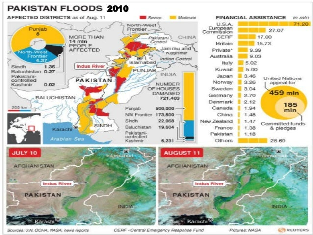 Effects Of Natural Disasters On Migration