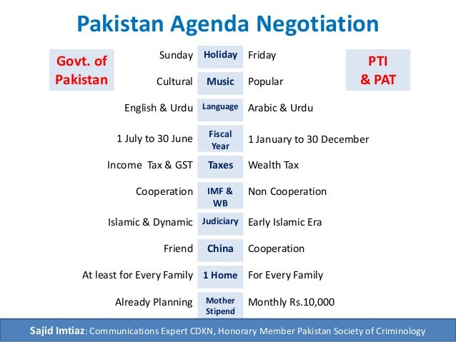 Pakistan Agenda Negotiation Holiday Music Language Fiscal Year Taxes IMF & WB Judiciary China Mother Stipend 1 Home Sunday...