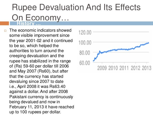 devaluation of rupee Devaluation of the rupee effects on our foreign trade and on internal economy the rupee has been devalued ' in terms of gold and the dollar by 305 per cent with effect from september 19, 1949 with the exception of switzerland, pakistan and italy, most other.