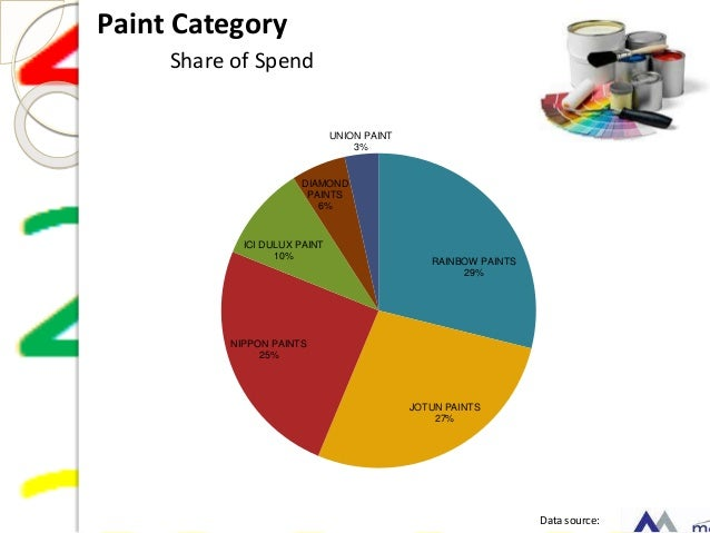 footwear industry analysis in pakistan 5 leather footwear industry  the footwear industry in pakistan is an example of the industry with tremendous potential which has been suffering due to lack of cohesion among the industry.