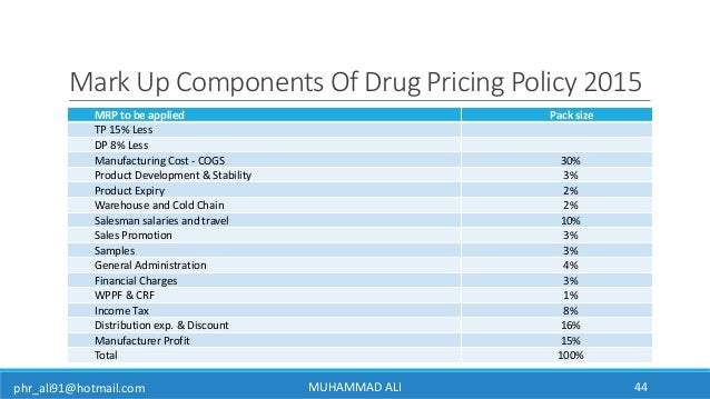 factors affecting pakistans pharmaceutical industrys profitability The effect of firm's profitability, liquidity, size, tangibility and non-debt tax shield  on capital  factors effecting capital structure of 31 sugar and allied industries   of study targets all pharma, oil and gas companies of pakistan.