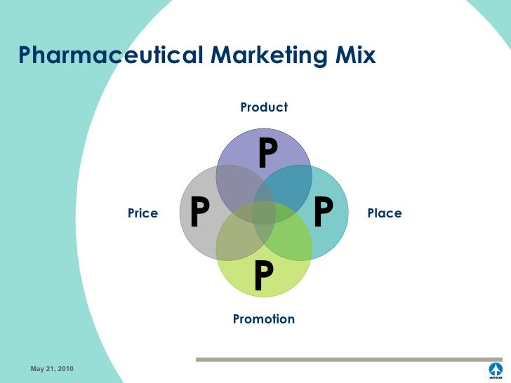 marketing mix of pharmacy company Marketing mix of cvs pharmacy analyses the brand/company which covers 4ps (product, price, place, promotion) cvs pharmacy marketing mix explains the business & marketing strategies of the.
