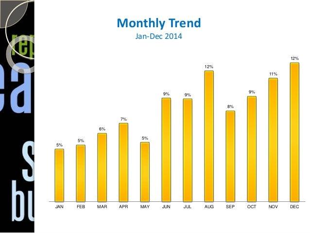Pakistan print media industry analysis 2014