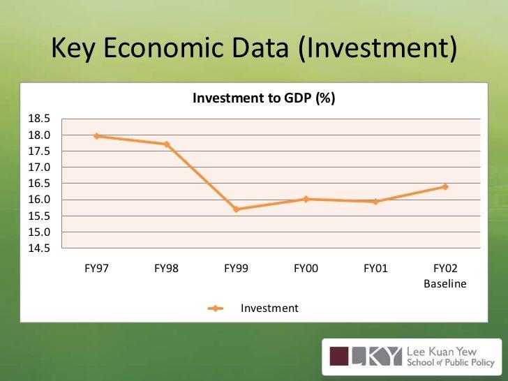 Key Economic Data (Investment)<br />