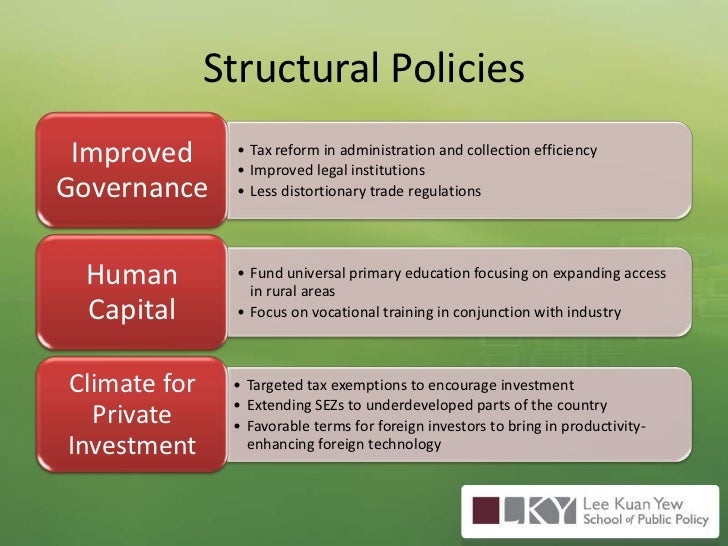 Structural Policies<br />