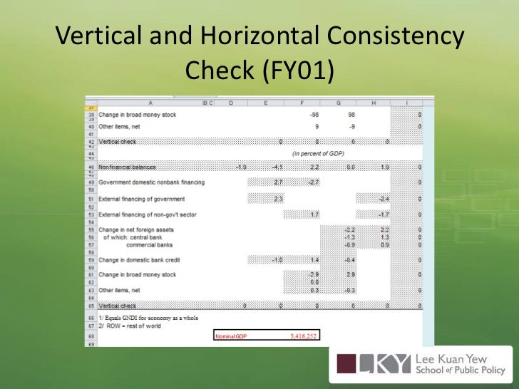 Vertical and Horizontal Consistency Check (FY01)<br />