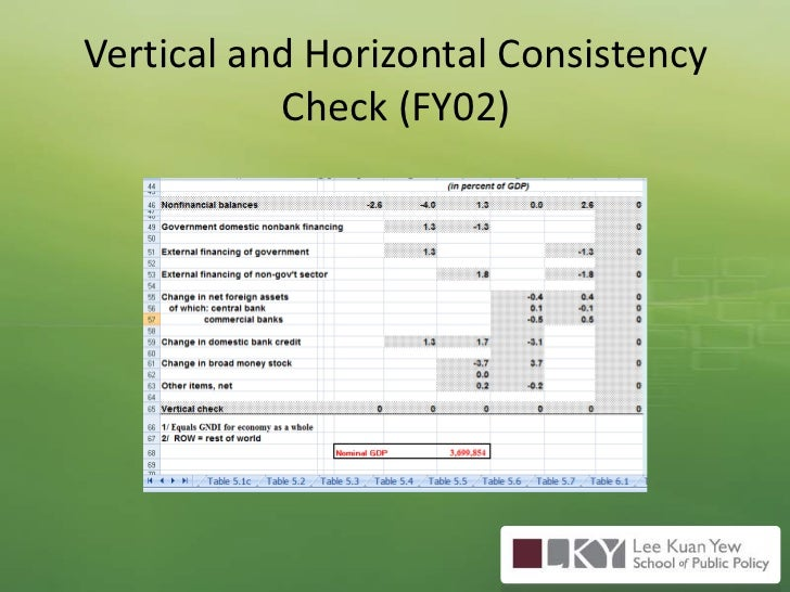 Vertical and Horizontal Consistency Check (FY02)<br />