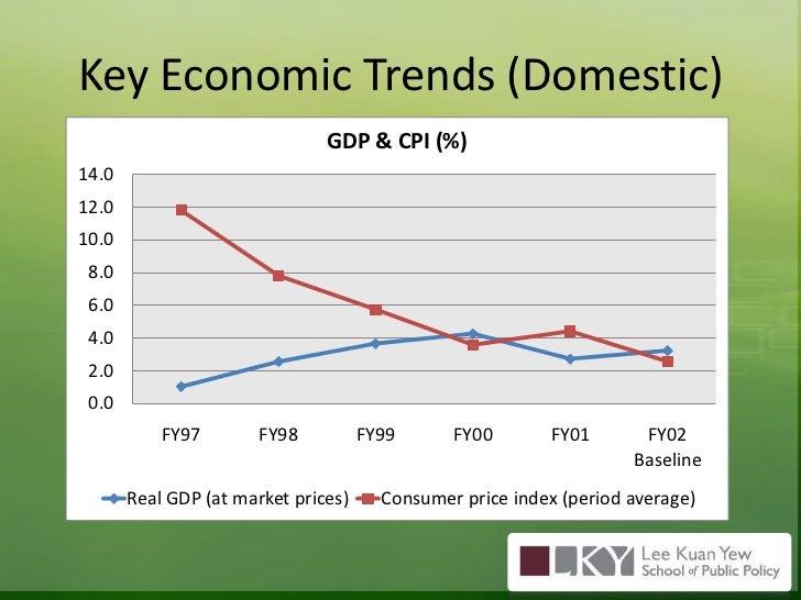 Key Economic Trends (Domestic)<br />
