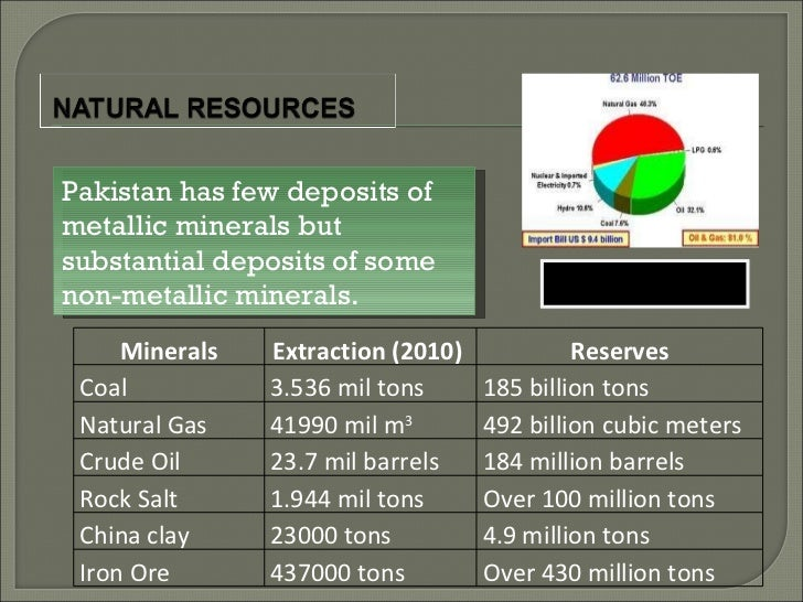pakistan rich in natural resources but Is india or pakistan rich in natural resources products as a leading global manufacturer of crushing, grinding and mining equipments, we offer advanced, reasonable solutions for any size-reduction requirements including, is india or pakistan rich in natural resources, quarry, aggregate, and different kinds of minerals.