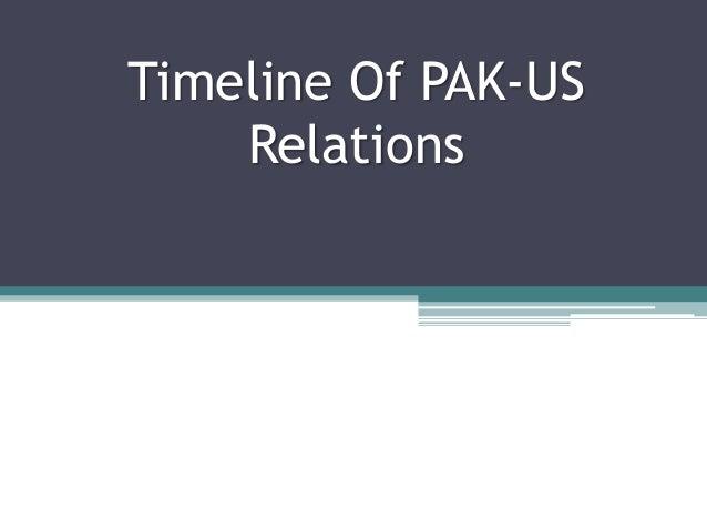 Timeline Of PAK-US Relations