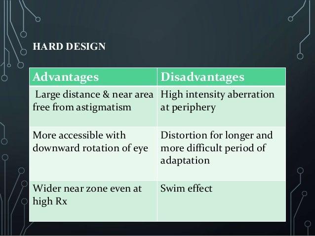 Progressive Addition Lenses Optics Designs And Performances