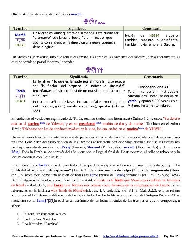 Palabras Hebreas del Antiguo Testamento por: Jorge Romero Díaz http://es.slideshare.net/jorgeromerodiaz3 Pag. No. 15 Otro ...
