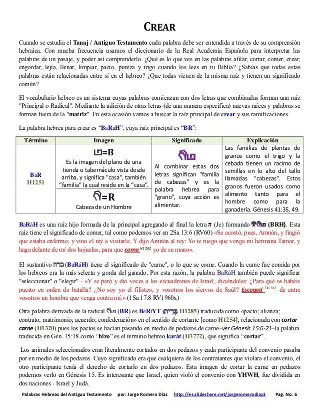 Palabras Hebreas del Antiguo Testamento por: Jorge Romero Díaz http://es.slideshare.net/jorgeromerodiaz3 Pag. No. 6 CREAR ...