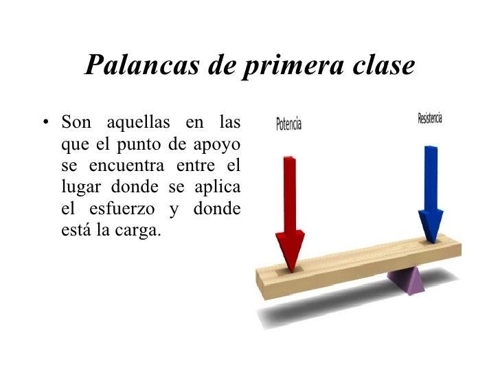 Famoso Palanca De Primera Clase Regalo - Anatomía de Las Imágenesdel ...
