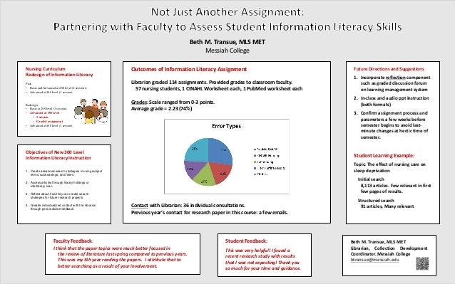 essay education technology
