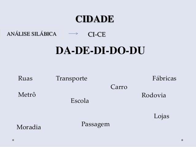 CIDADEANÁLISE SILÁBICA            CI-CE               DA-DE-DI-DO-DU   Ruas        Transporte                      Fábrica...