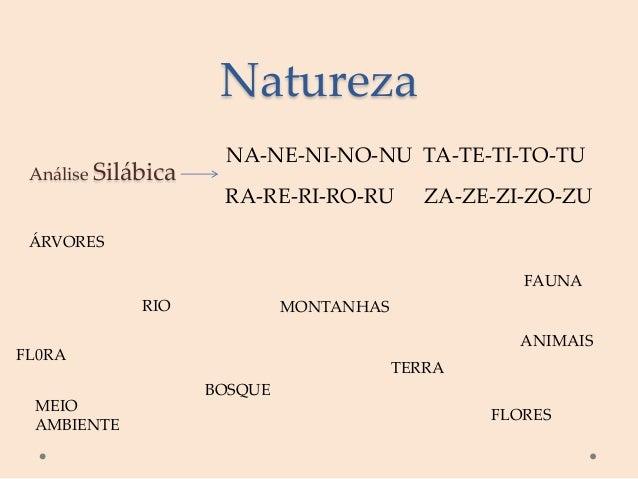 Natureza                     NA-NE-NI-NO-NU TA-TE-TI-TO-TU Análise Silábica                     RA-RE-RI-RO-RU         ZA-...