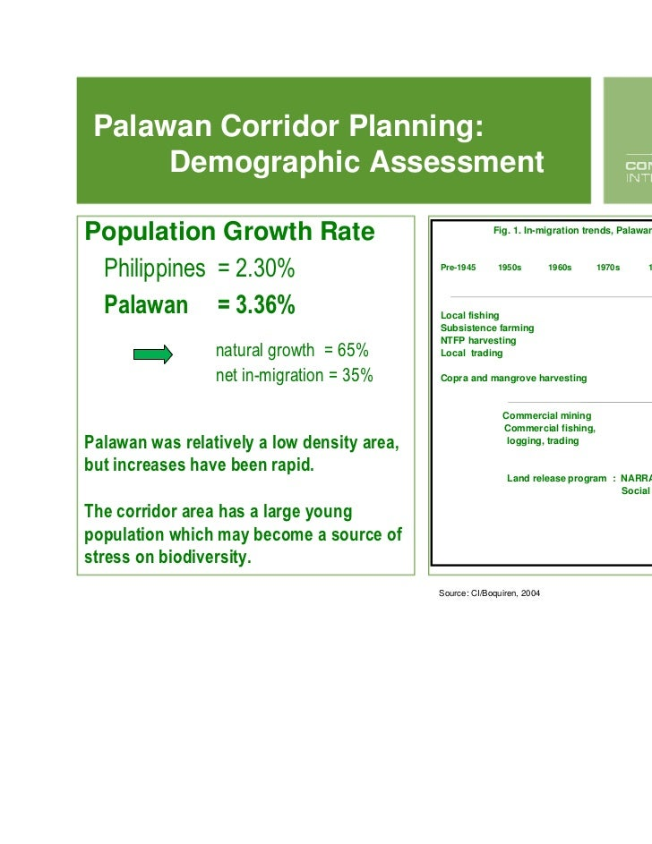 Palawan Corridor Conservation Strategy and Current Initiatives