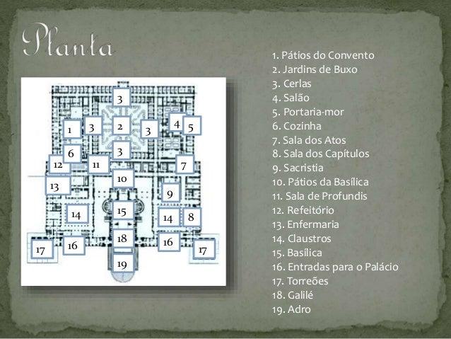 1 2 3 33 3 4 5 7 8 9 10 1112 13 14 15 16 17 18 19 1617 14 6 1. Pátios do Convento 2. Jardins de Buxo 3. Cerlas 4. Salão 5....