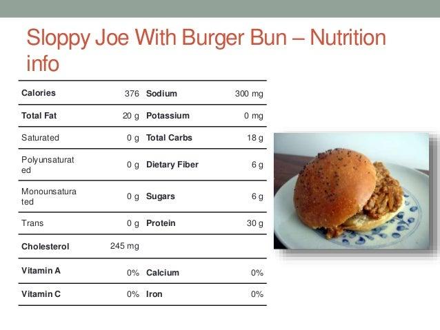 recipe: how many calories in a sloppy joe with bun [4]