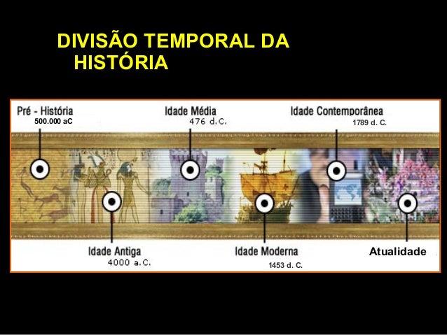 DIVISÃO TEMPORAL DA      HISTÓRIA500.000 aC                         1789 d. C.                                        Arq....