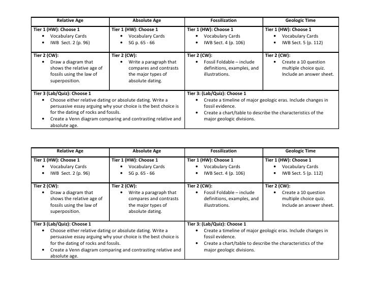 Compare and contrast relative age dating and radiometric dating