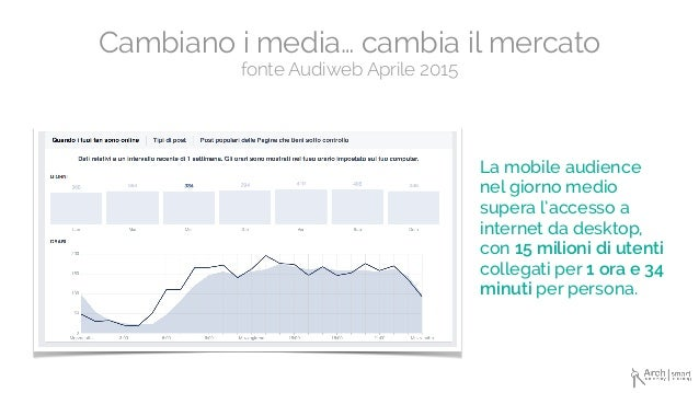 La mobile audience nel giorno medio supera l'accesso a internet da desktop, con 15 milioni di utenti collegati per 1 ora e...