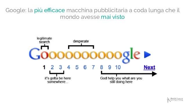 Google: la più efficace macchina pubblicitaria a coda lunga che il mondo avesse mai visto