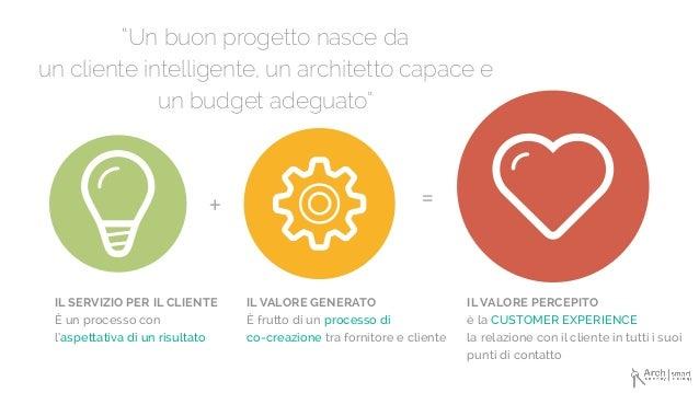 """""""Un buon progetto nasce da un cliente intelligente, un architetto capace e un budget adeguato"""" IL SERVIZIO PER IL CLIENTE..."""