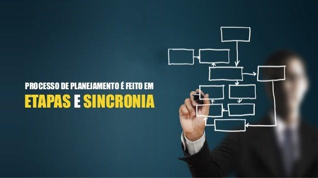 PROCESSO DE PLANEJAMENTO É FEITO EM ETAPAS E SINCRONIA