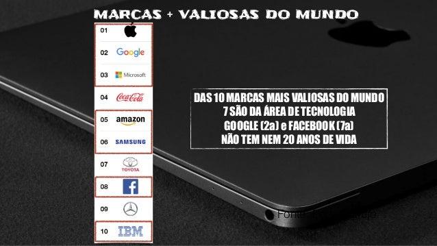 MARCAS + VALIOSAS DO MUNDO DAS 10 MARCAS MAIS VALIOSAS DO MUNDO 7 SÃO DA ÁREA DE TECNOLOGIA GOOGLE (2a) e FACEBOOK (7a) NÃ...