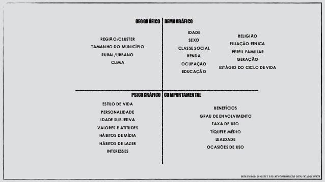 ETAPA 1 ETAPA 2 ETAPA 3 ETAPA 4 ETAPA 5 ESCOLHA FATORES CHAVE DE COMPRA/ESCOLHA COMO, ONDE E QUANDO O CLIENTE É IMPACTADO ...