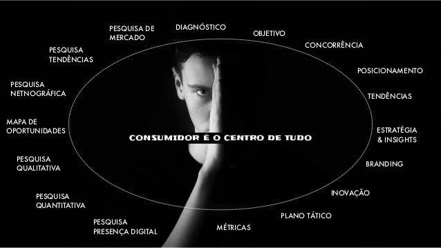 PESQUISA DE MERCADO PESQUISA NETNOGRÁFICA DIAGNÓSTICO PESQUISA TENDÊNCIAS PESQUISA PRESENÇA DIGITAL PESQUISA QUALITATIVA P...