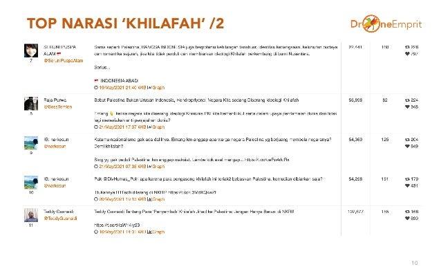 TOP NARASI 'KHILAFAH' /2 10