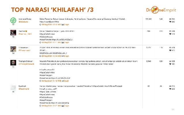 TOP NARASI 'KHILAFAH' /3 11