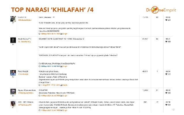 TOP NARASI 'KHILAFAH' /4 12