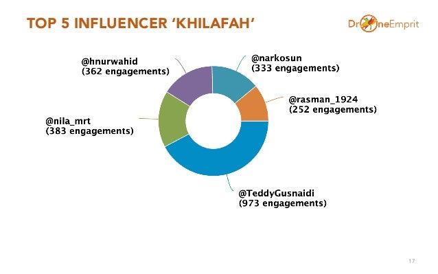 TOP 5 INFLUENCER 'KHILAFAH' 17