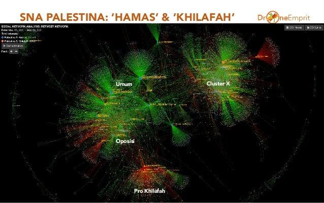 SNA PALESTINA: 'HAMAS' & 'KHILAFAH' 7 Pro Khilafah Umum Oposisi Cluster X