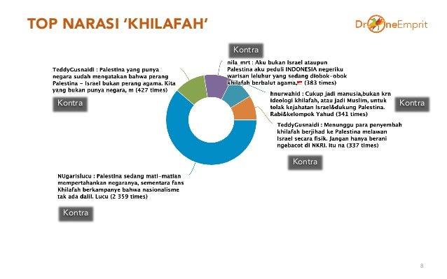 TOP NARASI 'KHILAFAH' 8 Kontra Kontra Kontra Kontra Kontra