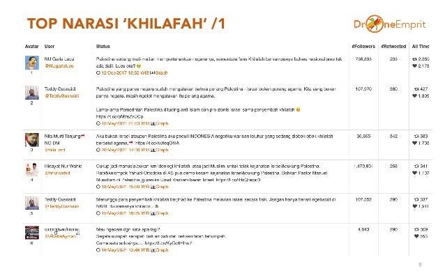 TOP NARASI 'KHILAFAH' /1 9