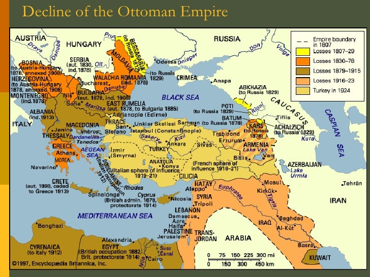 Decline of the Ottoman Empire