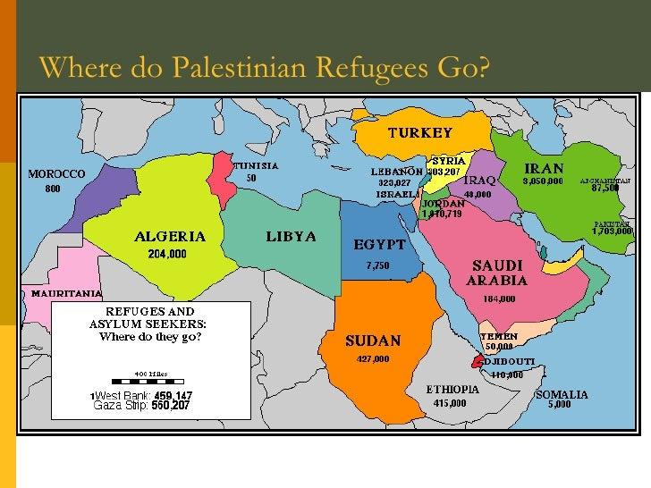 Where do Palestinian Refugees Go?