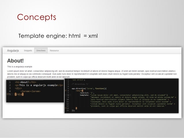 Angularjs a framework to make your life easier for Angularjs external template