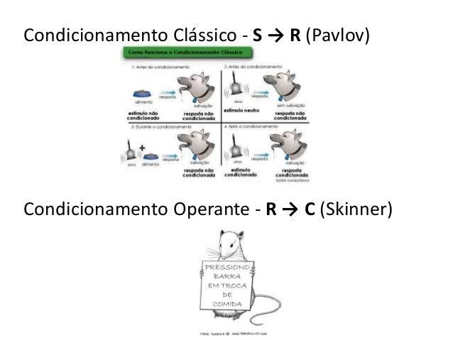 Condicionamento Clássico - S → R (Pavlov)Condicionamento Operante - R → C (Skinner)