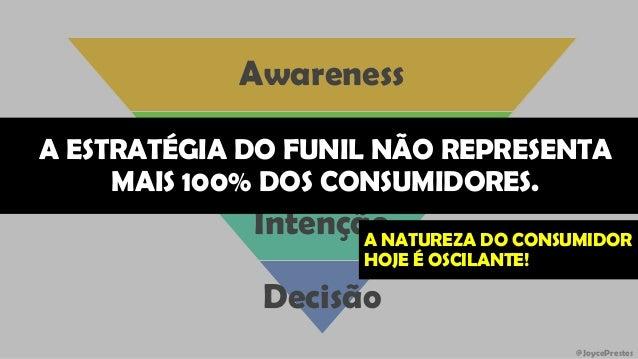 @JoycePrestes Awareness Consideração Intenção Decisão A ESTRATÉGIA DO FUNIL NÃO REPRESENTA MAIS 100% DOS CONSUMIDORES. A N...