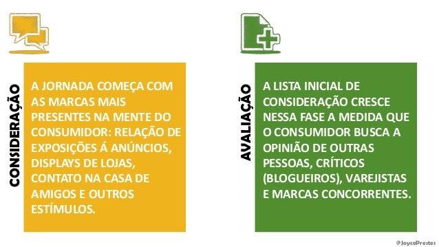 @JoycePrestes CONSIDERAÇÃO A JORNADA COMEÇA COM AS MARCAS MAIS PRESENTES NA MENTE DO CONSUMIDOR: RELAÇÃO DE EXPOSIÇÕES Á A...